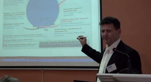 Triangular Ecokinematics Theory TEKT part01 Introduction Moscow, Adrian Toader-Williams, Romania