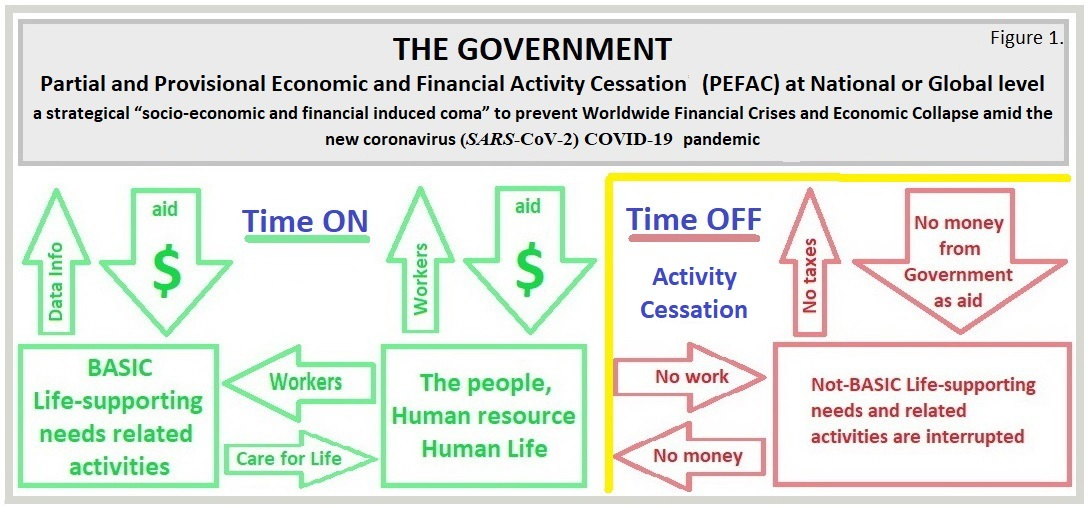 EN-PEFAC-Provisional Economic and Financial Activity Cessation Flow Chart - EN-crop